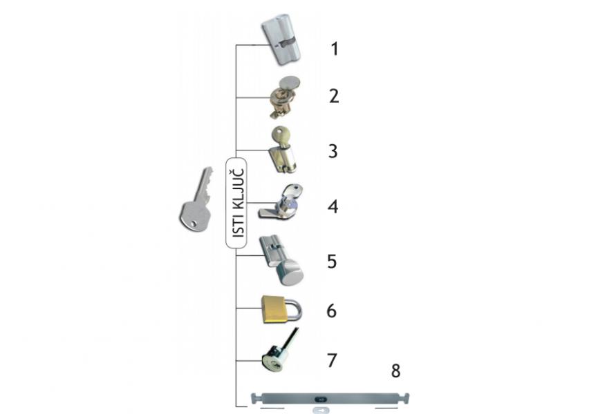 prepravljanje cilindra na isti ključ